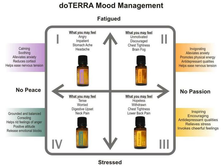 Essential Oils For Adopted Children